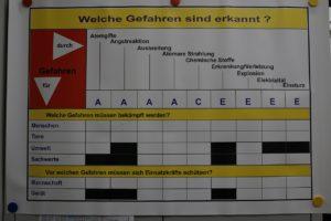 JFW Probe @ GH Hohentengen